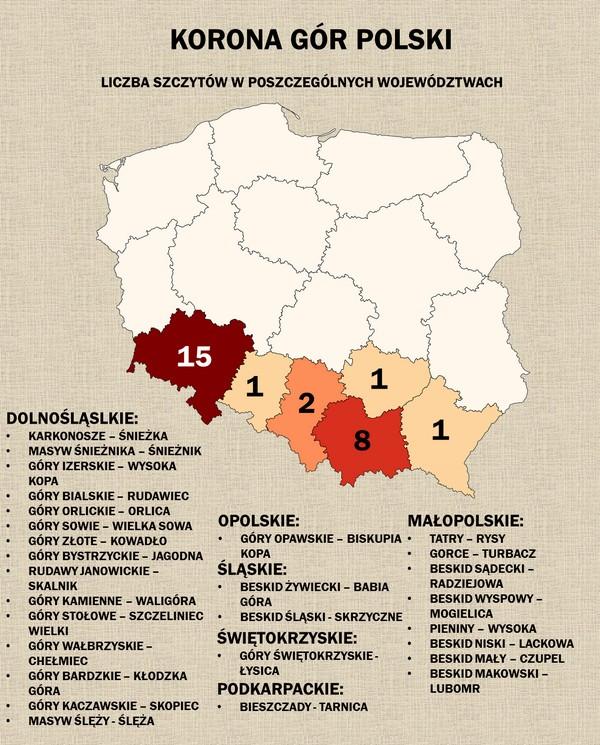 Korona Gor Polski Z 6 Latkiem Dzieciochatki Pl